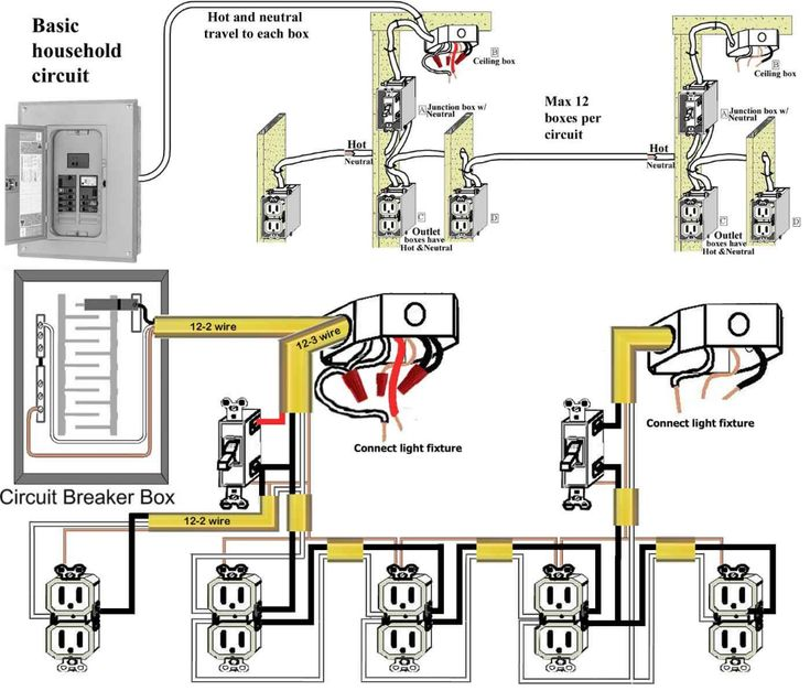100  Residential Electrical Wiring Diagrams Hd Wallpapers