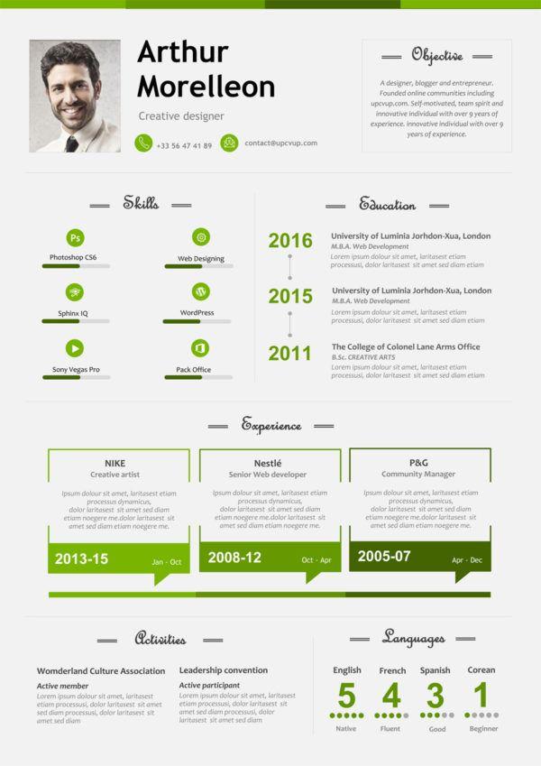 Cv Caroline Poinas Piktochart Infographic Job Resume Examples Resume Creative Cv