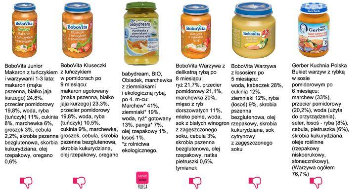 http://czytajsklad.com/wp-content/uploads/2016/03/obiadki-z-ryb%C4%85-1.png