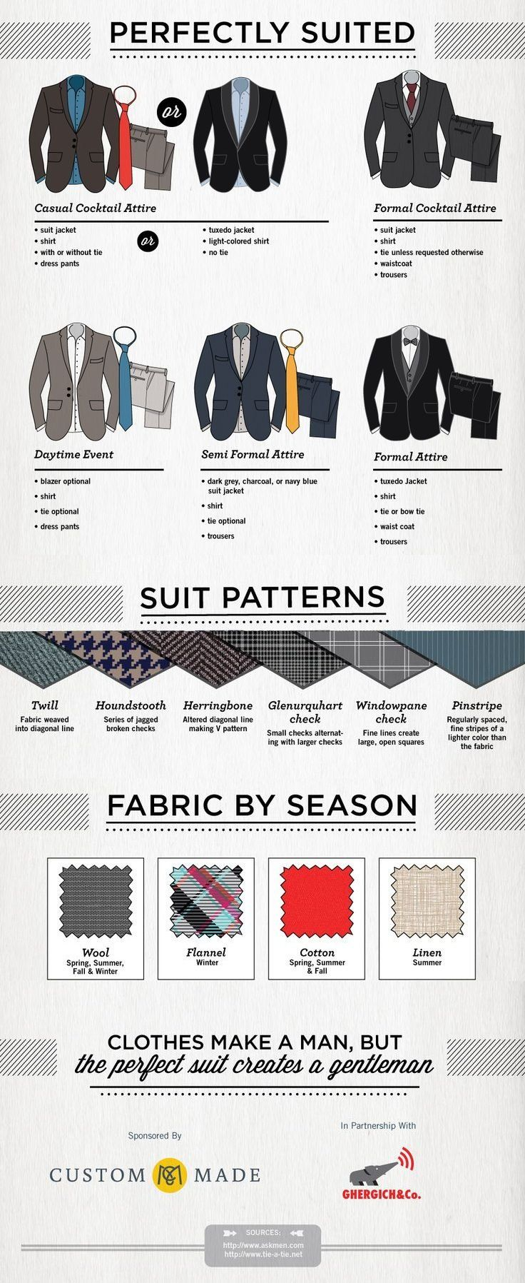 dapper style guide, perfect suit style guide