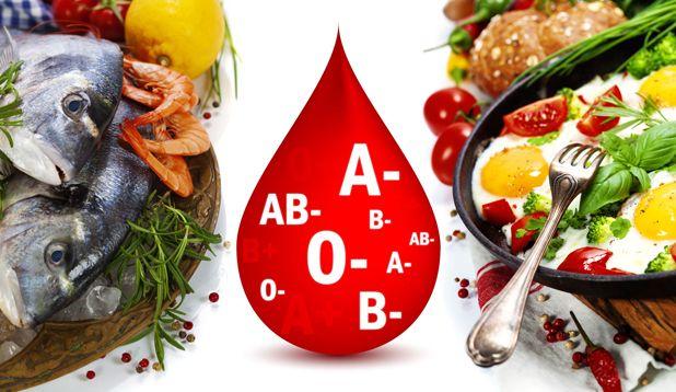 Dieta a seguir según los grupos sanguíneos. ¿Conoces qué alimentos te hacen bien de acuerdo a tu tipo de sangre? #dieta #bajardepeso #tipodesangre #sangre #gruposanguíneo #alimentación