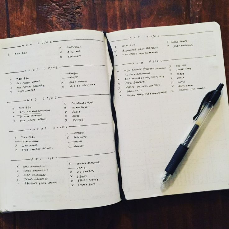 1000 images about bullet journal daily log on pinterest to be the o 39 jays and health. Black Bedroom Furniture Sets. Home Design Ideas