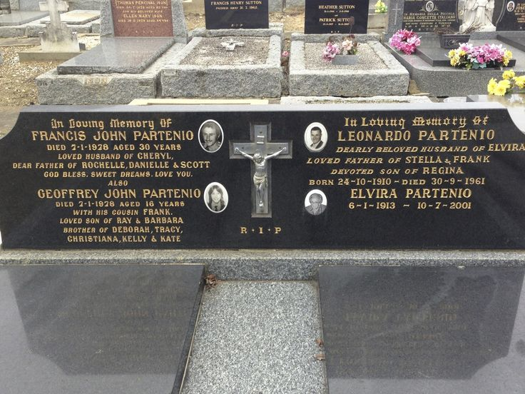 Leonardo Giovanni Partenio - View media - Ancestry.com.au