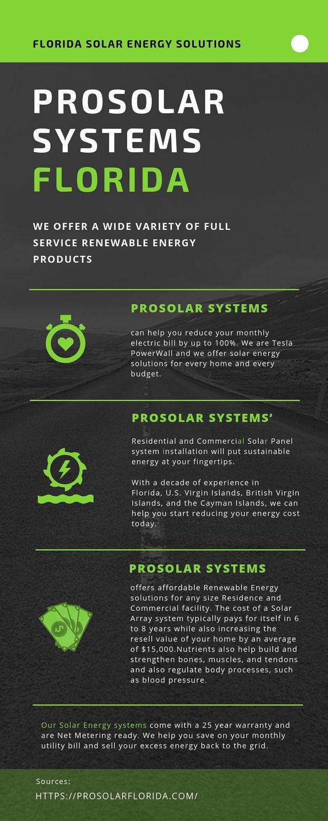 Prosolar Systems Florida Solar Energy Solutions Energy Providers Solar Energy System
