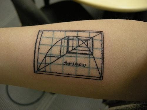 Mathie tattoos