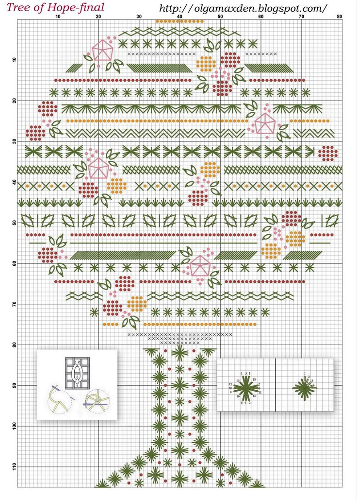 Mystery Tree of Hope found on olgamaxden's blogspot. Love the specialty stitches too.
