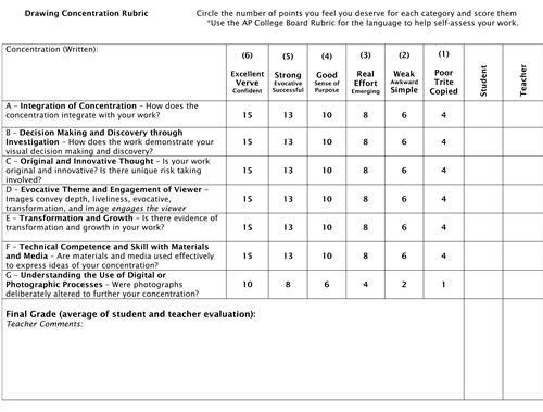 Research paper rubrics high school