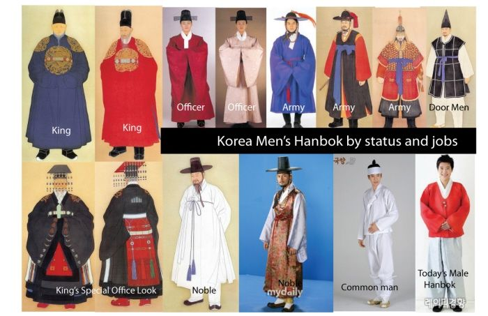 Wah, i didnt know there were so many types of male hanbok! 조선시대 계층별, 직위별 복식