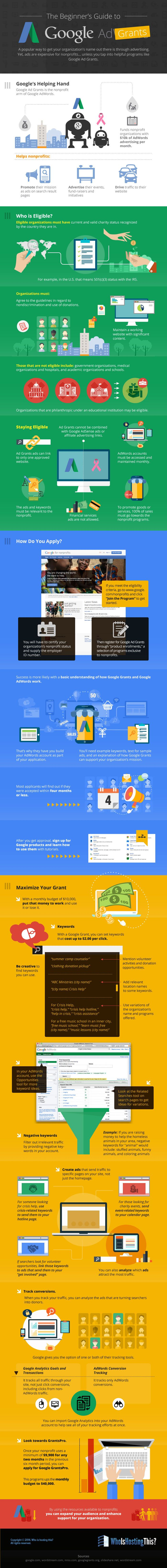 The Beginner's Guide to Google Ad Grants #infographic #Advertising #Google #NonProfit