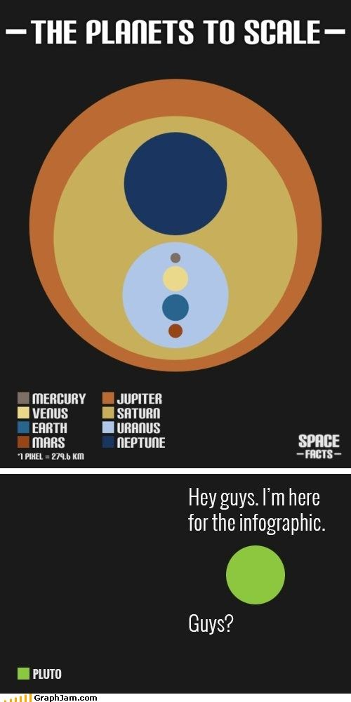 Replotted: Who Invited That Guy?