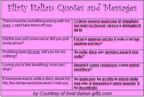 Famous Italian Sayings Phrases and Quotes - Custom Ink