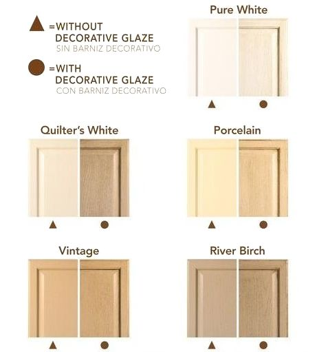 Superb Great Reviews And How Tos About Rustoleumu0027s Cabinet Transformations Product