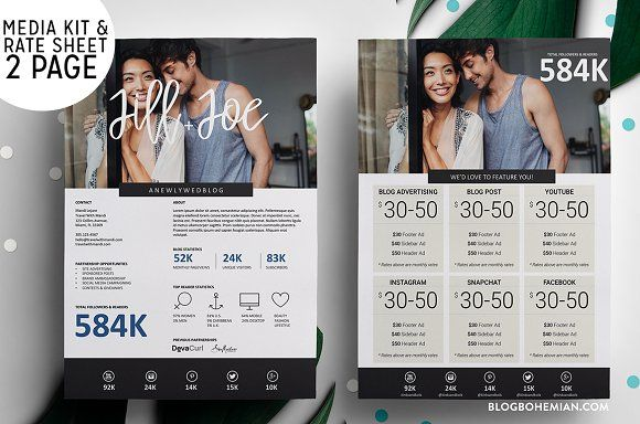 2 Page | Media Kit + Rate Sheet  @creativework247