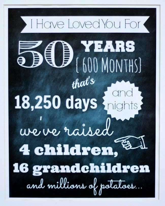 50th Wedding Anniversary: personalized chalkboard poster