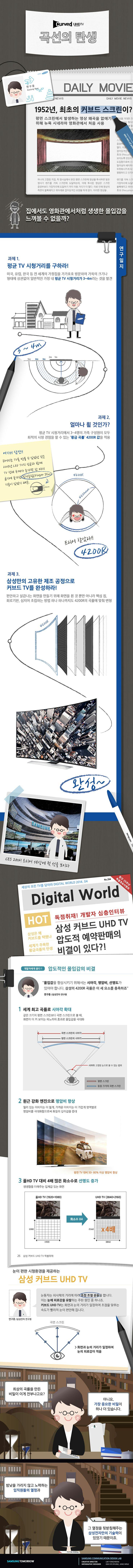 삼성전자 커브드 UHD TV를 소개하는 인포그래픽.
