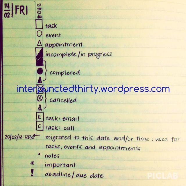 80 Best Bullet Journal Images On Pinterest Notebooks Planner
