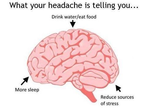 Tag your friends who always have a headache! This might come in handy. #9gag #headache @9gagmobile