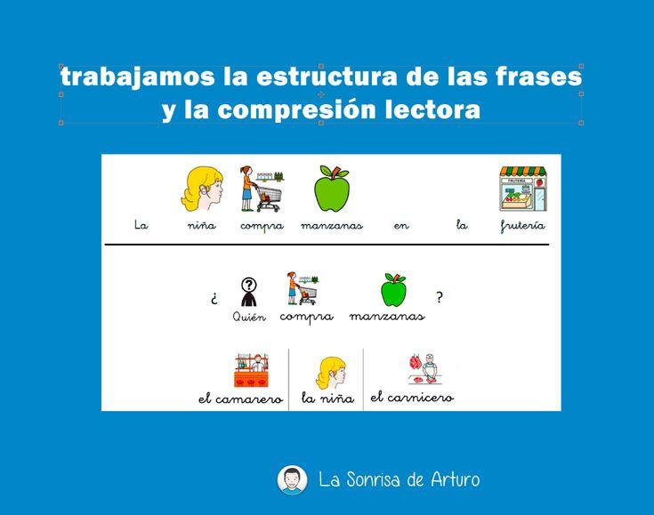 Fichas para trabajar la estructura de las frases y compresión lectora. | La Sonrisa de Arturo