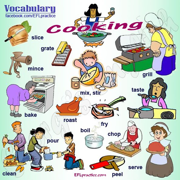 206 Best Kitchen Vocabulary Images On Pinterest