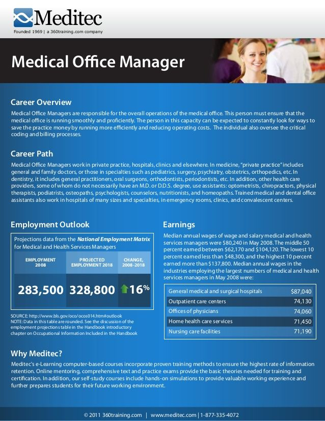Medical office manager Overview by franzciglesias via slideshare