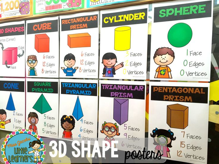 Innovative Math Classrooms ~ Best ideas about shape posters on pinterest
