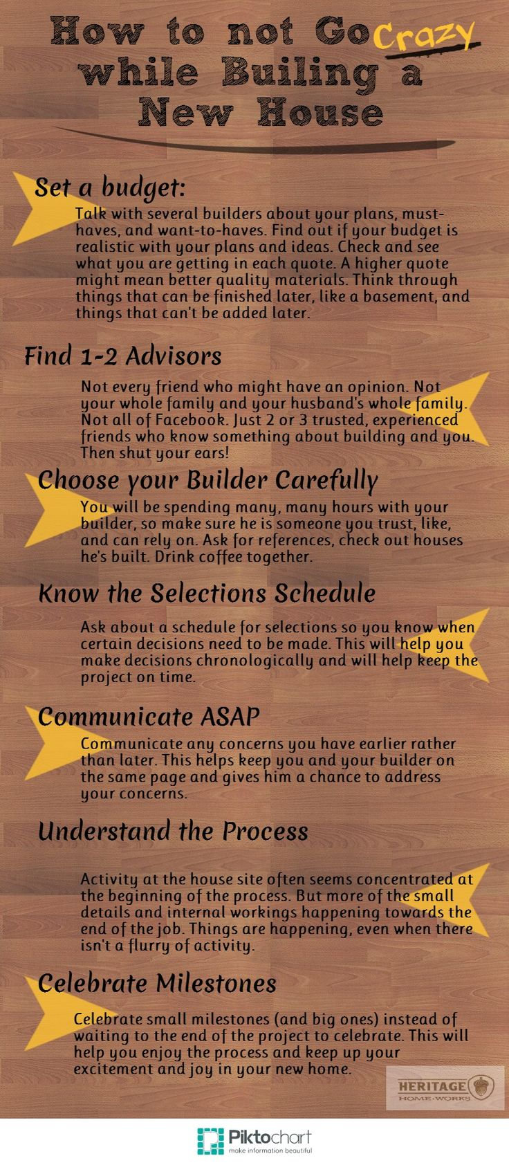 25 best ideas about New home construction on Pinterest Building