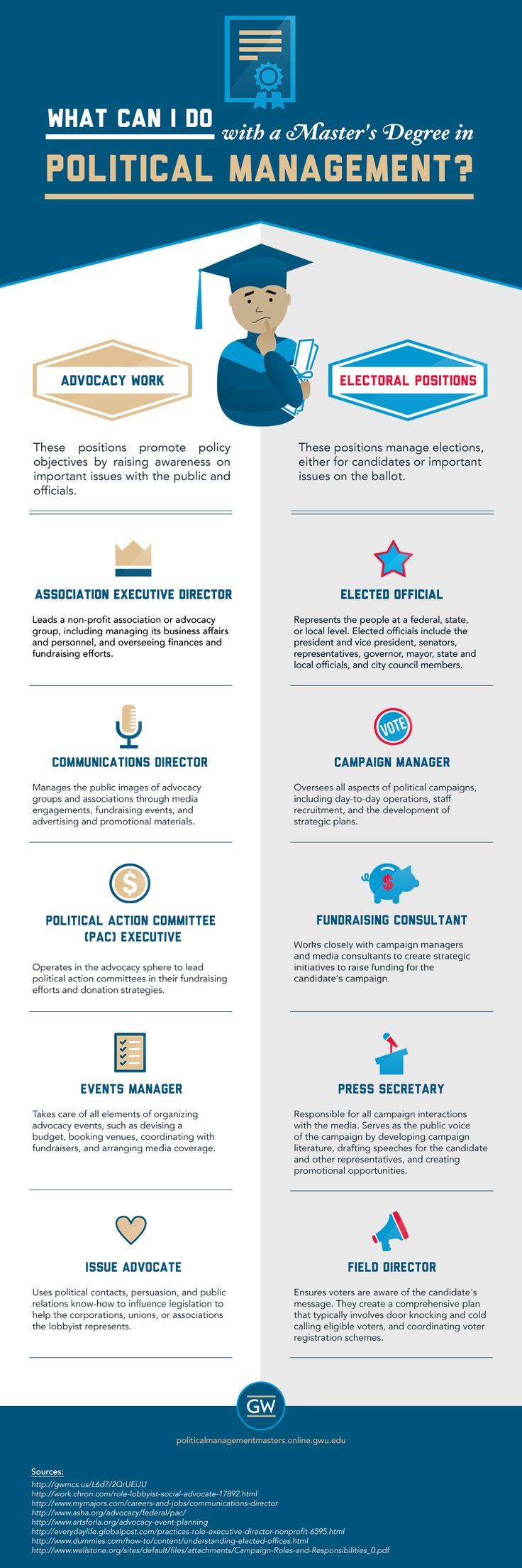 What Can I Do With a Master's Degree in Political Management #infographic #Career #Education
