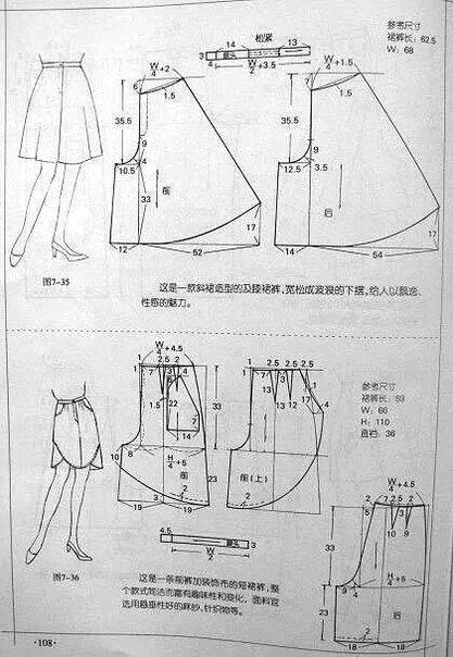 Юбки-брюки. построение различных моделей