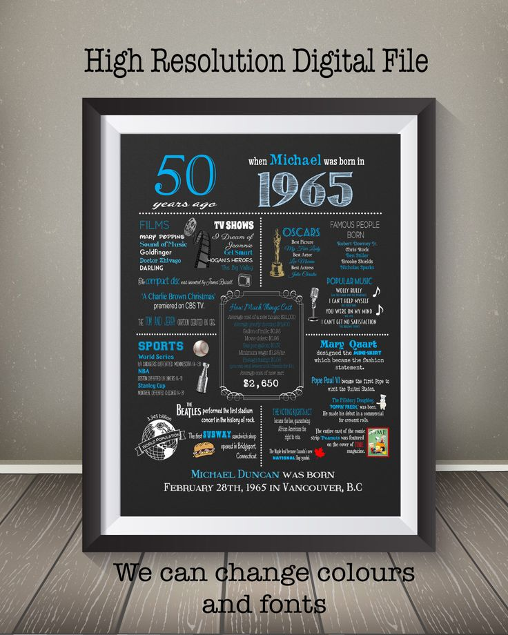 Personalized 50th Birthday Chalkboard Poster Design, 1965 Events & Fun Facts, 50th Birthday Gift, What Happened in 1965, Digital File by JJsDesignz on Etsy https://www.etsy.com/listing/230963886/personalized-50th-birthday-chalkboard
