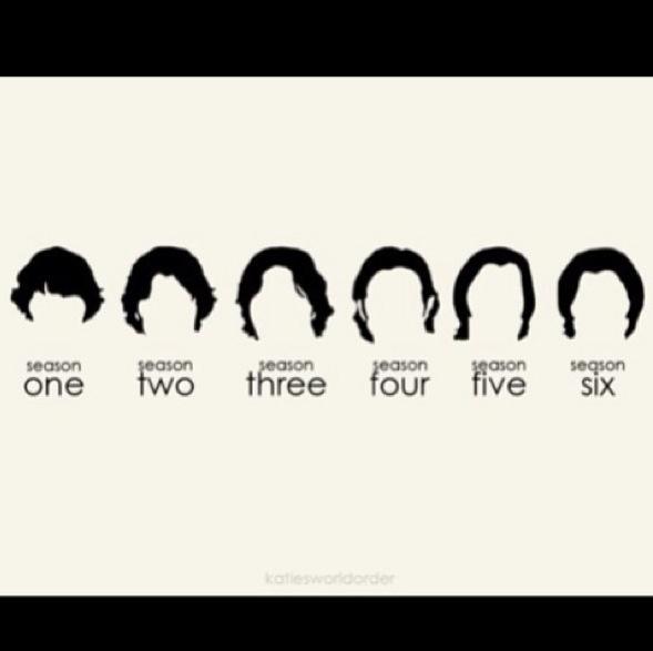 The evolution of Sam Winchester's hair <3