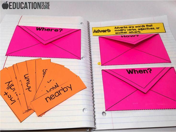 Adverbs Interactive Notebook Activities
