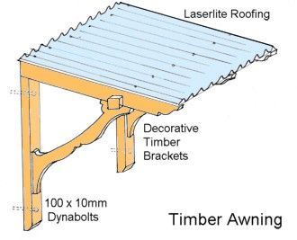 Build a decorative timber awning.  We need this for the back door pls