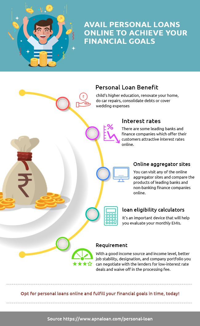 Avail Personal Loans Online To Achieve Your Financial Goals In 2020 Personal Loans Health Insurance Cost Loan