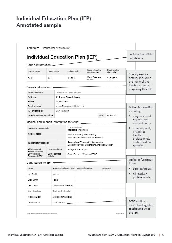 Individual Education Plan Iep Annotated Sample