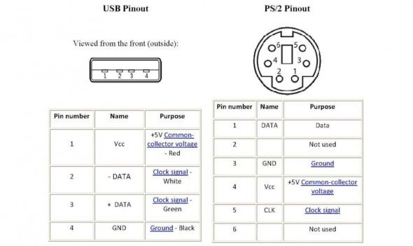 Ps2 Keyboard Wiring Diagram Usb Cable Usb Keyboard
