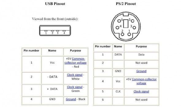 ps2 keyboard wiring diagram  circuito elettronico circuito