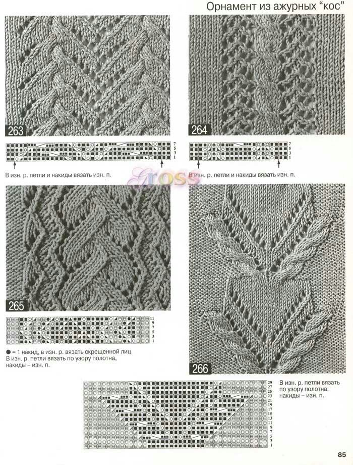 Knit lace cables