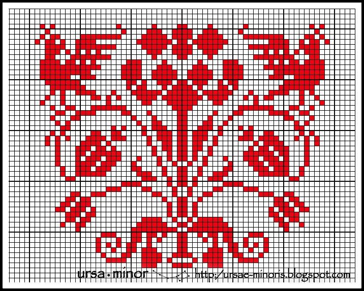 the original pattern from Holtmaros (Maros-Torda), 19th century