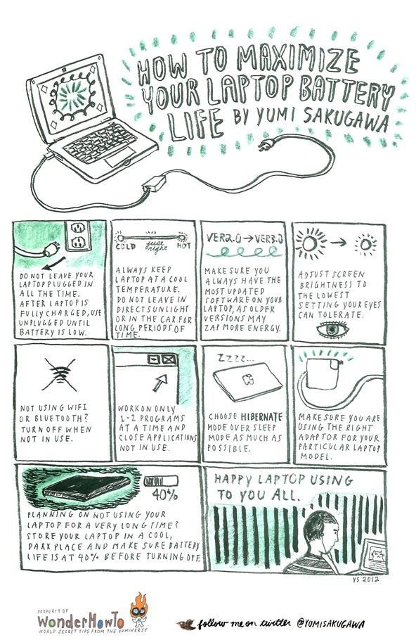 how to best clean laptop screne