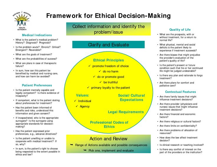 critical thinking and ethics in criminal justice Ethics without indoctrination  justice, and the common good  and able to explain why and how critical thinking and ethics are integrated throughout the curriculum.