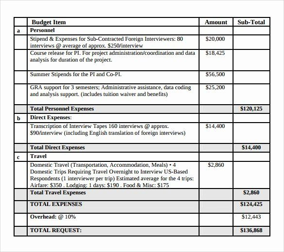 Budget Proposal Template Word In 2020 Grant Proposal Budget
