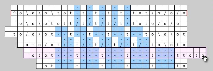 Knitting Symbols For Excel : Mejores imágenes sobre knitting techniques charting