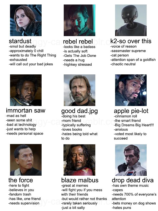 "peggy-carter: ""tag urself rogue one edition """