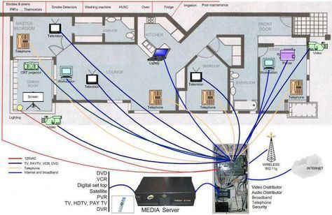 home wired network patch panel what is structured wiring smart Home Network Wiring