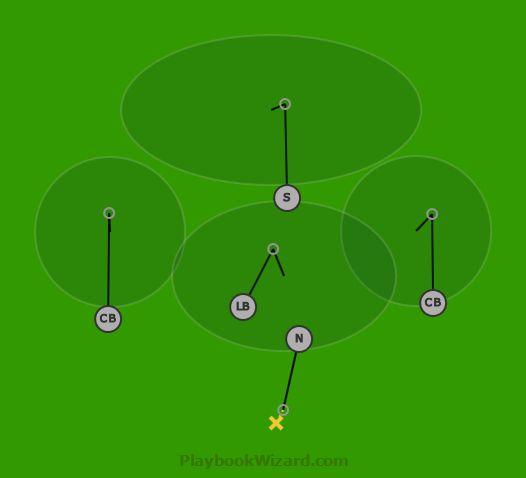 how to make a football flag