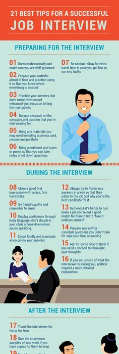 Amazing 21 Successful Job Interview Tips Infographic