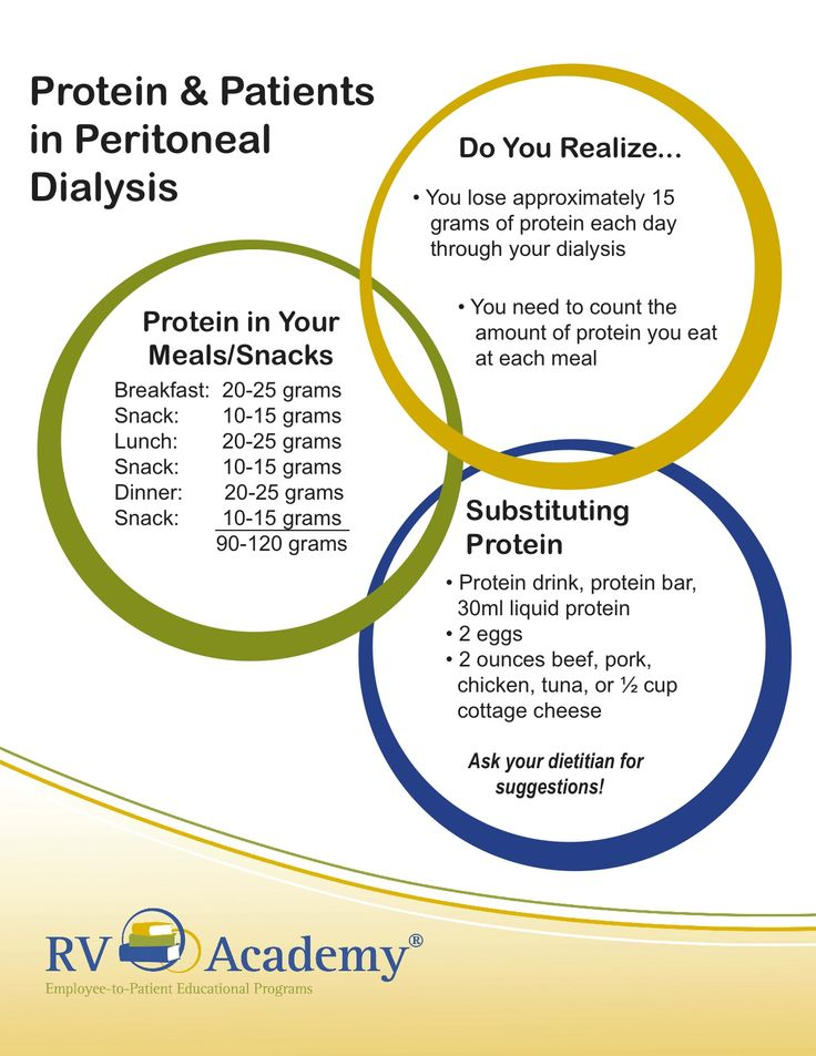 http://renaldiet.us/peritoneal-dialysis.html Info about peritoneal dialysis. Protein information for Patients in Peritoneal Dialysis
