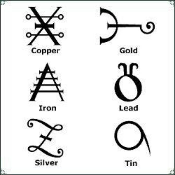 Metals tattoos pinterest metals symbols and runes for Witch symbols tattoos