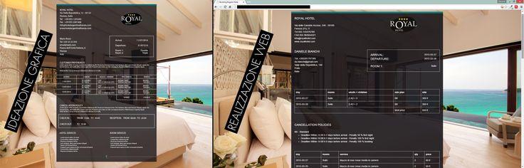 Il Web Designer che sogna ogni Graphic Designer! Trova le differenze