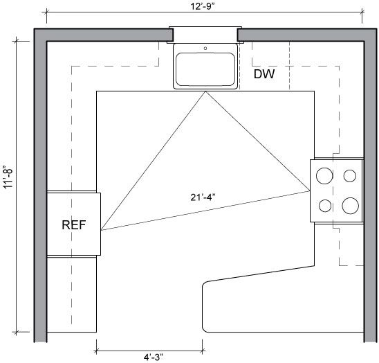 Sample Kitchen Floor Plans: 17 Best Images About House Plans And Facades On Pinterest